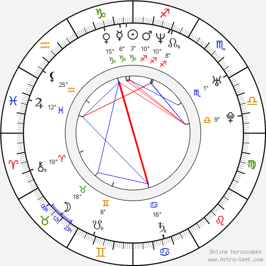 Dylan Vox birth chart, biography, wikipedia 2020, 2021