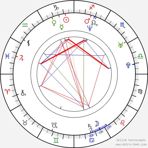 Fadia Stella birth chart, Fadia Stella astro natal horoscope, astrology