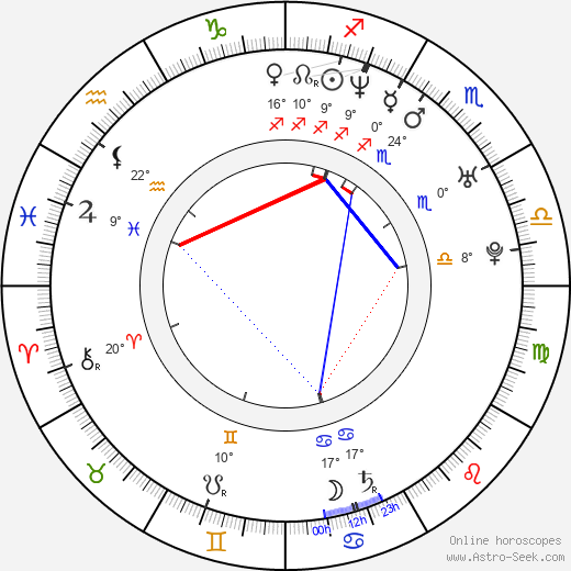 François-Eudes Chanfrault birth chart, biography, wikipedia 2016, 2017