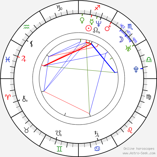 Freddy Sheinfeld astro natal birth chart, Freddy Sheinfeld horoscope, astrology