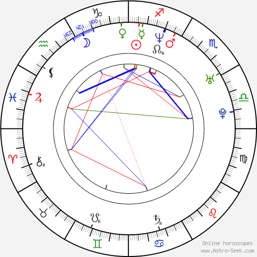 Frida Hallgren astro natal birth chart, Frida Hallgren horoscope, astrology