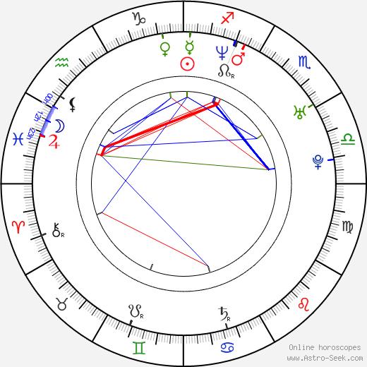 Jake Plummer birth chart, Jake Plummer astro natal horoscope, astrology