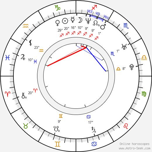 Jason Collins birth chart, biography, wikipedia 2020, 2021