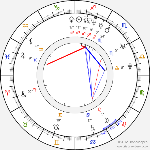 Joris Jarsky birth chart, biography, wikipedia 2019, 2020