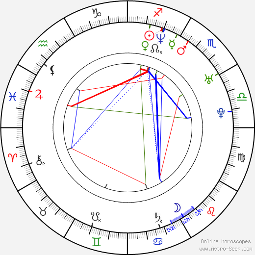 Joseph Gatt birth chart, Joseph Gatt astro natal horoscope, astrology
