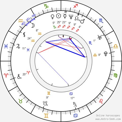 Kristen Kerr birth chart, biography, wikipedia 2020, 2021