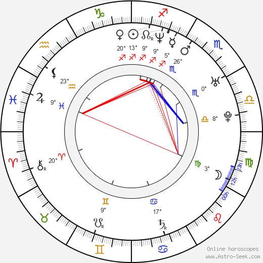 Lisa Sheridan birth chart, biography, wikipedia 2019, 2020