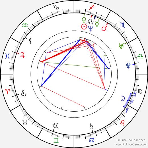 Lisa Sheridan birth chart, Lisa Sheridan astro natal horoscope, astrology