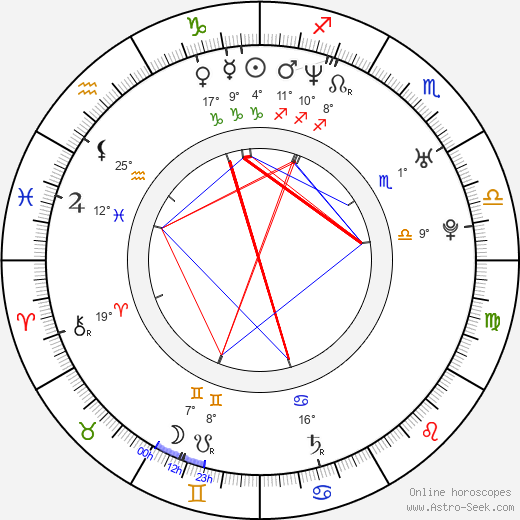 Masi Oka birth chart, biography, wikipedia 2018, 2019