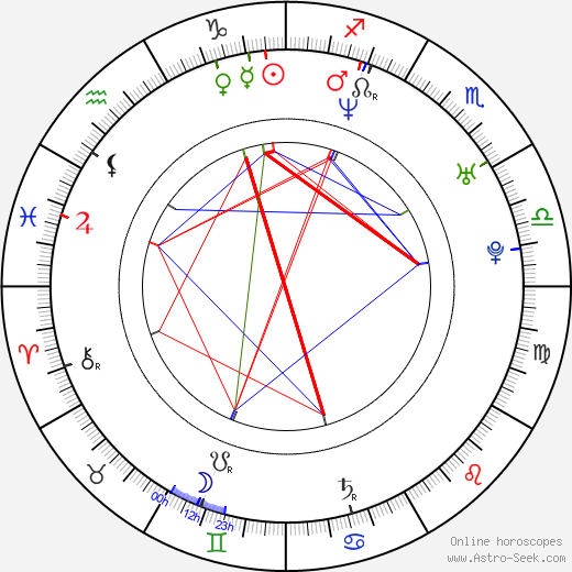 Masi Oka astro natal birth chart, Masi Oka horoscope, astrology