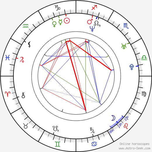 Peter Gaynor birth chart, Peter Gaynor astro natal horoscope, astrology