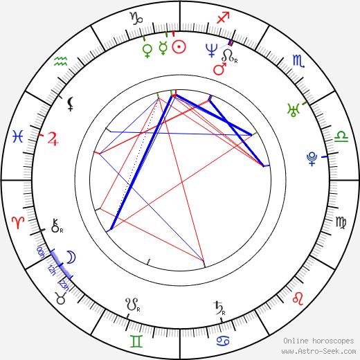 Ryan Seacrest tema natale, oroscopo, Ryan Seacrest oroscopi gratuiti, astrologia