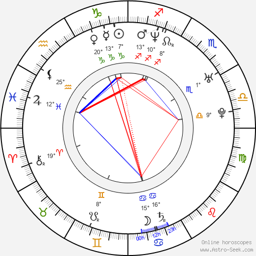 Ryan Shore birth chart, biography, wikipedia 2018, 2019