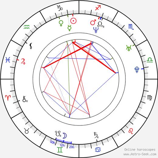 Sal Longobardo tema natale, oroscopo, Sal Longobardo oroscopi gratuiti, astrologia
