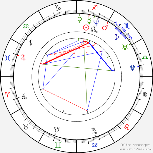 Staci Flood astro natal birth chart, Staci Flood horoscope, astrology