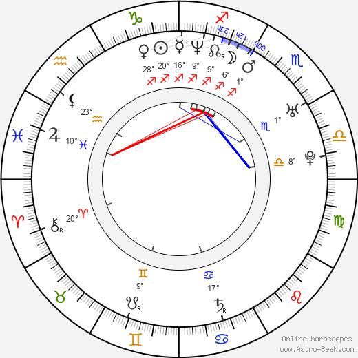 Steven Arnold birth chart, biography, wikipedia 2020, 2021