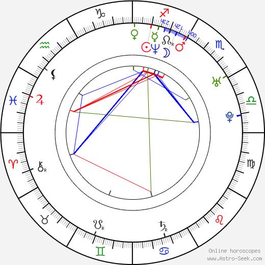Steven Arnold birth chart, Steven Arnold astro natal horoscope, astrology