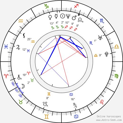 Tania Lentini birth chart, biography, wikipedia 2019, 2020