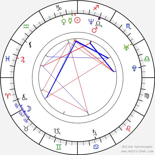 Tania Lentini astro natal birth chart, Tania Lentini horoscope, astrology