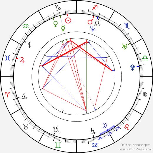 Thomas L. Phillips astro natal birth chart, Thomas L. Phillips horoscope, astrology