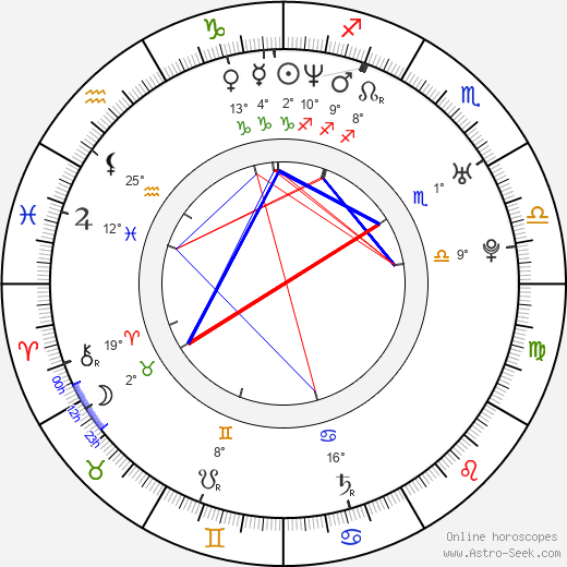 Thure Lindhardt birth chart, biography, wikipedia 2018, 2019