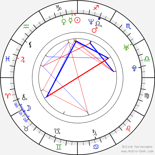 Thure Lindhardt astro natal birth chart, Thure Lindhardt horoscope, astrology
