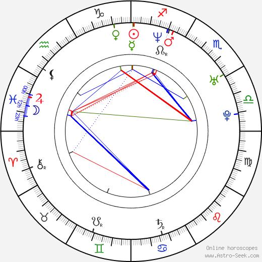 Zak Forsman tema natale, oroscopo, Zak Forsman oroscopi gratuiti, astrologia