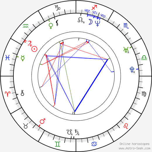 Alexander Wurz tema natale, oroscopo, Alexander Wurz oroscopi gratuiti, astrologia