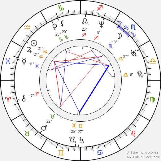 Ana Patricia Rojo birth chart, biography, wikipedia 2019, 2020