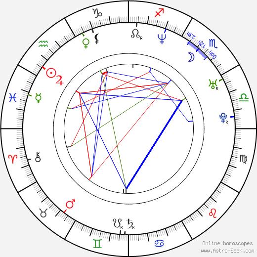Ana Patricia Rojo birth chart, Ana Patricia Rojo astro natal horoscope, astrology