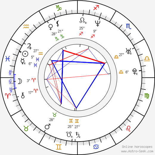 Bonnie Somerville birth chart, biography, wikipedia 2019, 2020