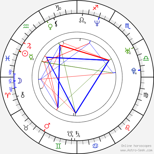 Bonnie Somerville astro natal birth chart, Bonnie Somerville horoscope, astrology