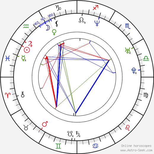 Caroline Chikezie astro natal birth chart, Caroline Chikezie horoscope, astrology