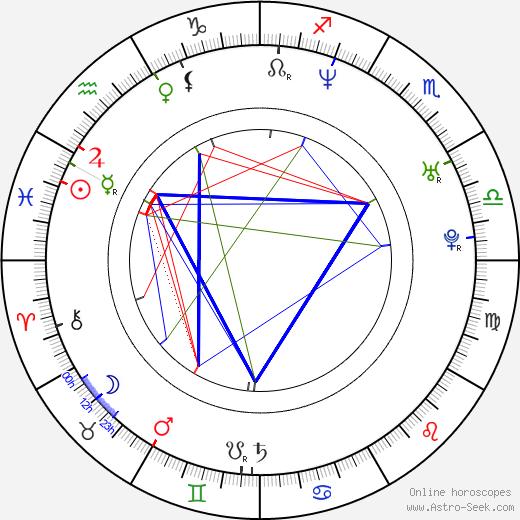 Claudia Lawrence tema natale, oroscopo, Claudia Lawrence oroscopi gratuiti, astrologia