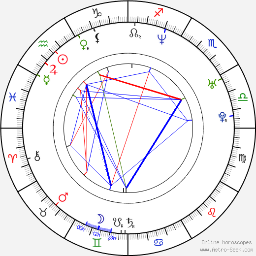 Felicia Burton tema natale, oroscopo, Felicia Burton oroscopi gratuiti, astrologia