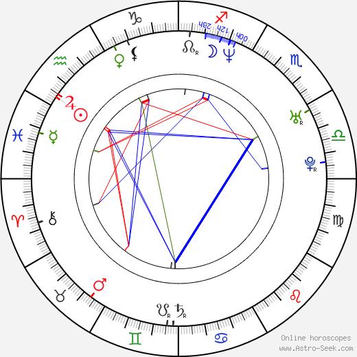 Gina Lynn birth chart, Gina Lynn astro natal horoscope, astrology