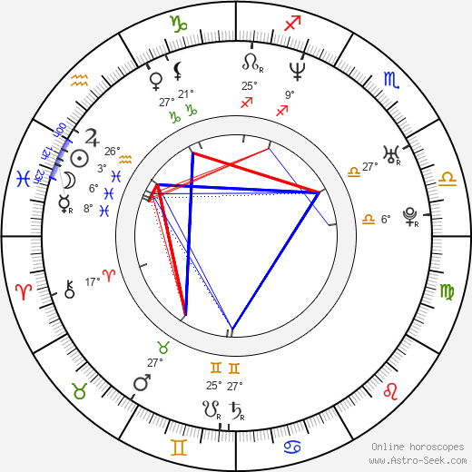 James Blunt birth chart, biography, wikipedia 2017, 2018
