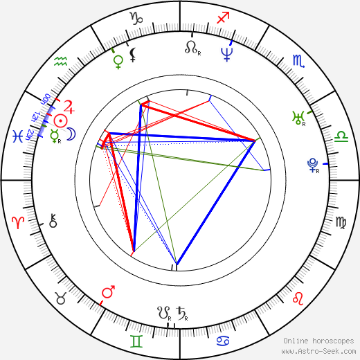 James Blunt astro natal birth chart, James Blunt horoscope, astrology