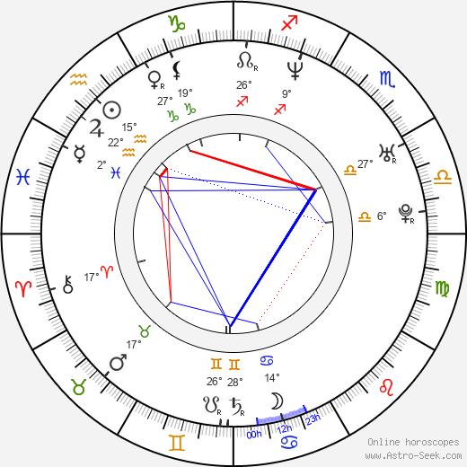 Jeff Schroeder birth chart, biography, wikipedia 2020, 2021