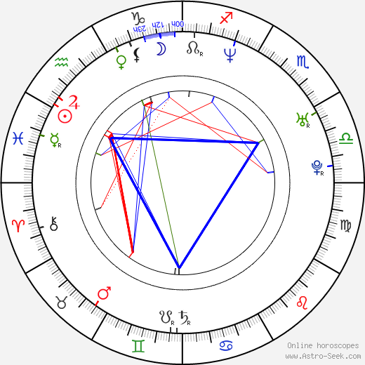 Jerry O'Connell astro natal birth chart, Jerry O'Connell horoscope, astrology