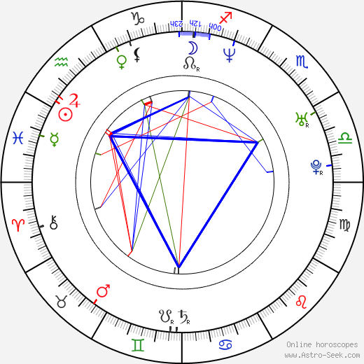Johnny Nguyen astro natal birth chart, Johnny Nguyen horoscope, astrology