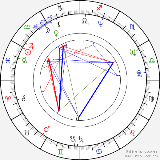 Julie Simone birth chart, Julie Simone astro natal horoscope, astrology