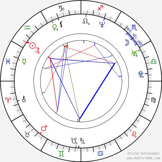 Justin T. Bowler astro natal birth chart, Justin T. Bowler horoscope, astrology