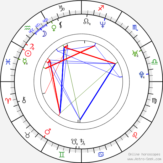 Kaori Tsuji birth chart, Kaori Tsuji astro natal horoscope, astrology