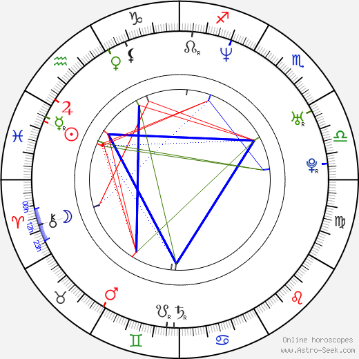 Laurie Fortier birth chart, Laurie Fortier astro natal horoscope, astrology