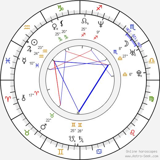Lisa Brenner birth chart, biography, wikipedia 2018, 2019