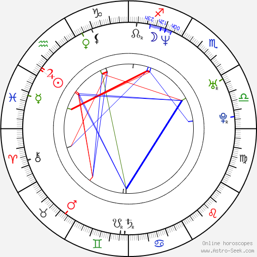 Lordi tema natale, oroscopo, Lordi oroscopi gratuiti, astrologia