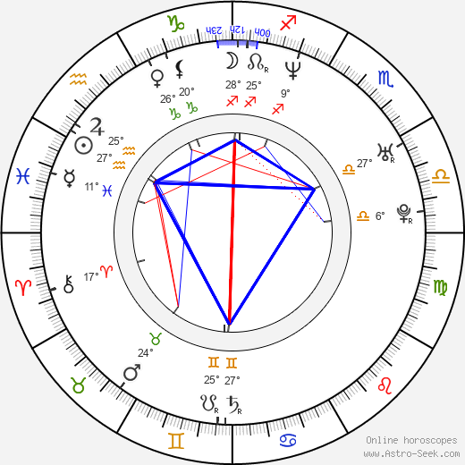 Mahershala Ali birth chart, biography, wikipedia 2019, 2020