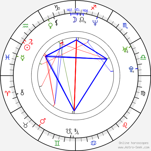 Mahershala Ali birth chart, Mahershala Ali astro natal horoscope, astrology