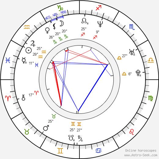 Mari Morrow birth chart, biography, wikipedia 2020, 2021